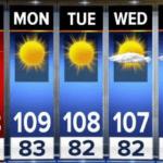 How to Keep Cool in Arizona
